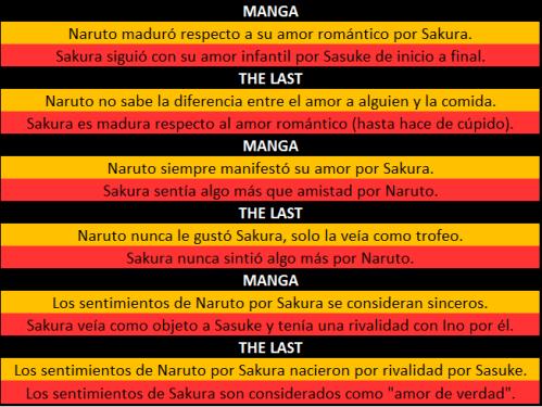 NaruSaku comparación